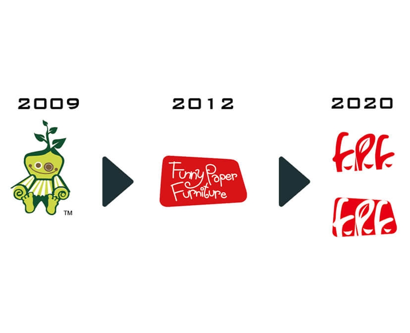 fpf-funny-paper-furniture-trade-mark-changing-2009-2020
